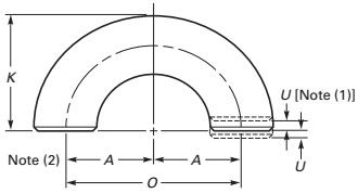 The technical drawing of asme b16.9 long radius returns
