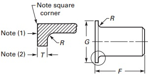The technical drawing of ASME B16.9 lap joint stub ends