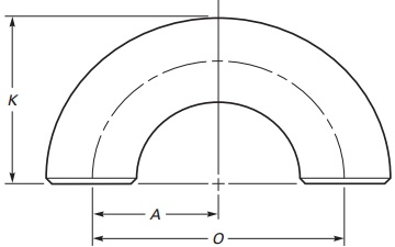 The technical drawing of ASME B16.9 short radius 180-deg returns