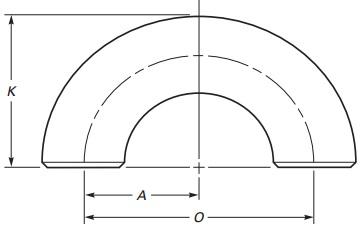 The technical drawing of ASME B16.9 short radius 180-deg returns
