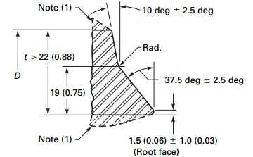 The technical drawing & dimensions illustration of compound bevel ends.