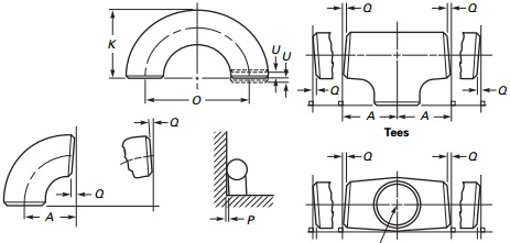 The illustration of dimension tolerances of ASME B16.9 pipe fittings.