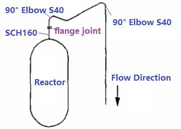 The original piping design of the reactor outlet of WAO system.