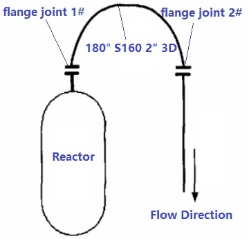 The revised piping design of reactor outlet of the WAO system.