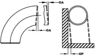 Angularity tolerances for elbows
