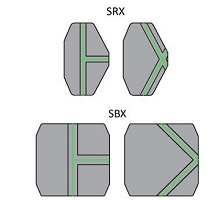 Type SRX and SBX Gasket